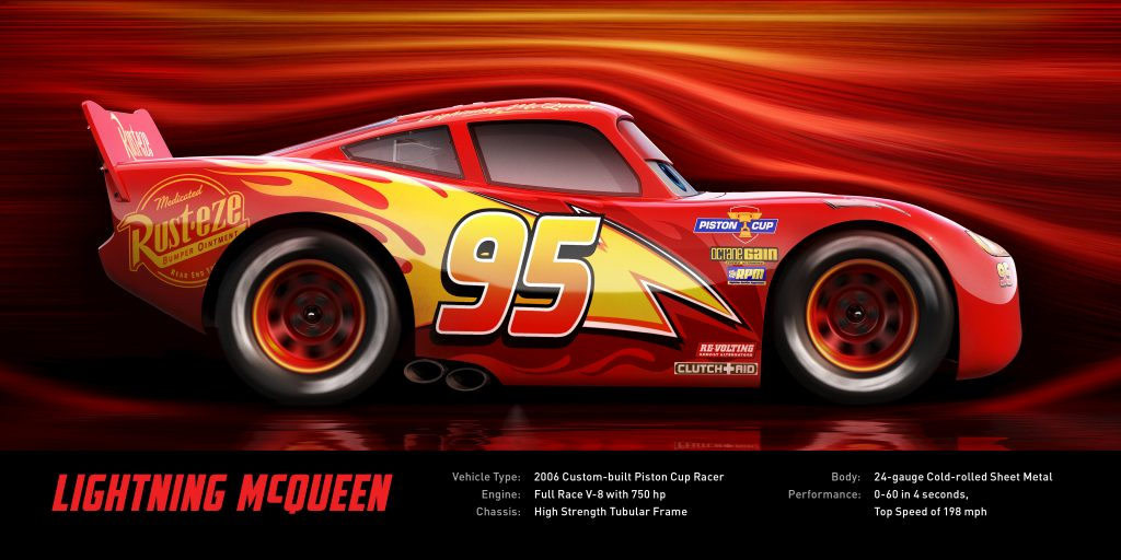 CARS 3 Lightning McQueen (voice of Owen Wilson) Lightning McQueen is world champion—a modern-day racing legend who's riding high with five Piston-Cup wins under his hood. Suddenly, he finds himself faced with a new generation of racers who threaten not only his dominance in the sport—but the confidence that got him there. Determined to get back to the pole position, the #95 must decide if his love for racing is enough to fuel the comeback of his life. ©2016 Disney•Pixar. All Rights Reserved.